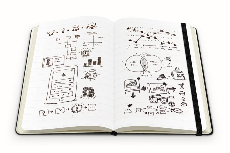 1. Start with Your Idea, Sketches or App